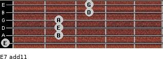 E-7(add11) for guitar on frets 0, 2, 2, 2, 3, 3
