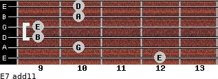 E-7(add11) for guitar on frets 12, 10, 9, 9, 10, 10