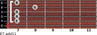 E-7(add11) for guitar on frets x, 7, 7, 7, 8, 7