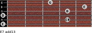 E-7(add13) for guitar on frets 0, 4, 0, 4, 5, 3