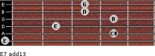 E-7(add13) for guitar on frets 0, 4, 2, 4, 3, 3