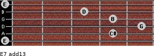 E-7(add13) for guitar on frets 0, 4, 5, 4, 3, 0