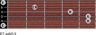 E-7(add13) for guitar on frets 0, 5, 5, 4, 2, 0