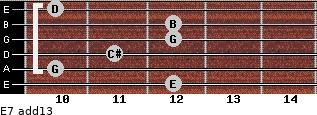 E-7(add13) for guitar on frets 12, 10, 11, 12, 12, 10