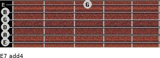 E-7(add4) for guitar on frets 0, 0, 0, 0, 0, 3
