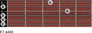E-7(add4) for guitar on frets 0, 0, 0, 4, 0, 3
