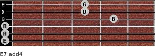E-7(add4) for guitar on frets 0, 0, 0, 4, 3, 3