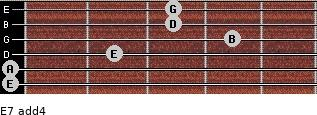 E-7(add4) for guitar on frets 0, 0, 2, 4, 3, 3