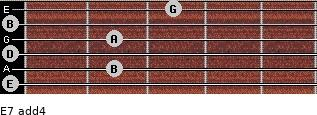 E-7(add4) for guitar on frets 0, 2, 0, 2, 0, 3