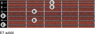 E-7(add4) for guitar on frets 0, 2, 0, 2, 3, 3