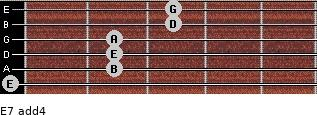 E-7(add4) for guitar on frets 0, 2, 2, 2, 3, 3