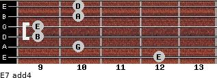 E-7(add4) for guitar on frets 12, 10, 9, 9, 10, 10