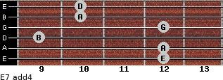 E-7(add4) for guitar on frets 12, 12, 9, 12, 10, 10