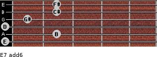 E7(add6) for guitar on frets 0, 2, 0, 1, 2, 2