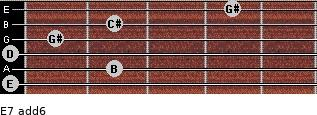 E7(add6) for guitar on frets 0, 2, 0, 1, 2, 4