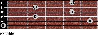 E7(add6) for guitar on frets 0, 5, 2, 4, 2, 4