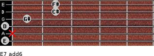 E7(add6) for guitar on frets 0, x, 0, 1, 2, 2