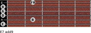 E-7(add9) for guitar on frets 0, 2, 0, 0, 0, 2
