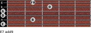 E-7(add9) for guitar on frets 0, 2, 0, 0, 3, 2