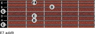 E-7(add9) for guitar on frets 0, 2, 2, 0, 3, 2