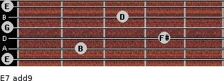 E-7(add9) for guitar on frets 0, 2, 4, 0, 3, 0