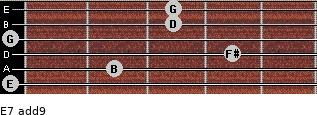 E-7(add9) for guitar on frets 0, 2, 4, 0, 3, 3