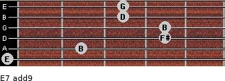 E-7(add9) for guitar on frets 0, 2, 4, 4, 3, 3
