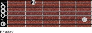 E-7(add9) for guitar on frets 0, 5, 0, 0, 0, 2
