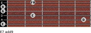 E-7(add9) for guitar on frets 0, 5, 2, 0, 0, 2