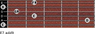 E7(add9) for guitar on frets 0, 5, 2, 1, 0, 2