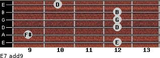 E-7(add9) for guitar on frets 12, 9, 12, 12, 12, 10