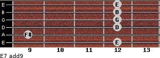 E-7(add9) for guitar on frets 12, 9, 12, 12, 12, 12