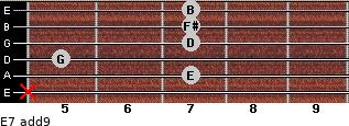 E-7(add9) for guitar on frets x, 7, 5, 7, 7, 7
