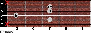 E-7(add9) for guitar on frets x, 7, 5, 7, 7, x