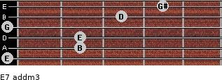 E7 add(m3) for guitar on frets 0, 2, 2, 0, 3, 4