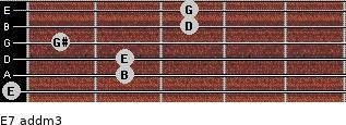 E7 add(m3) for guitar on frets 0, 2, 2, 1, 3, 3