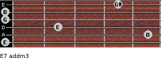 E7 add(m3) for guitar on frets 0, 5, 2, 0, 0, 4