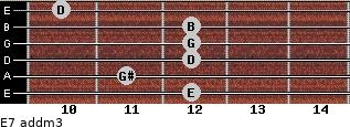 E7 add(m3) for guitar on frets 12, 11, 12, 12, 12, 10