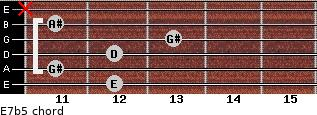 E7b5 for guitar on frets 12, 11, 12, 13, 11, x