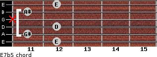 E7b5 for guitar on frets 12, 11, 12, x, 11, 12