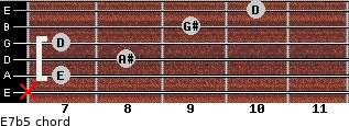 E7b5 for guitar on frets x, 7, 8, 7, 9, 10