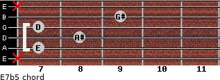 E7b5 for guitar on frets x, 7, 8, 7, 9, x