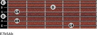 E7b5/Ab for guitar on frets 4, 1, 0, 1, 3, 0