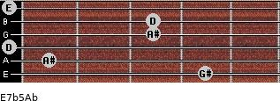 E7b5/Ab for guitar on frets 4, 1, 0, 3, 3, 0
