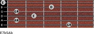 E7b5/Ab for guitar on frets 4, 1, 2, 1, 3, 0