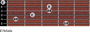 E7b5/Ab for guitar on frets 4, 1, 2, 3, 3, 0