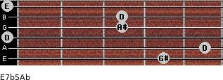 E7b5/Ab for guitar on frets 4, 5, 0, 3, 3, 0