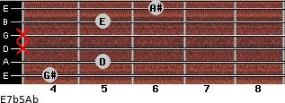 E7b5/Ab for guitar on frets 4, 5, x, x, 5, 6