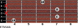 E7b5/Ab for guitar on frets 4, 7, x, 7, x, 6