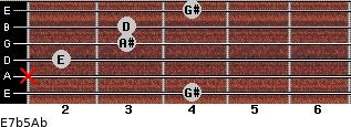 E7b5/Ab for guitar on frets 4, x, 2, 3, 3, 4